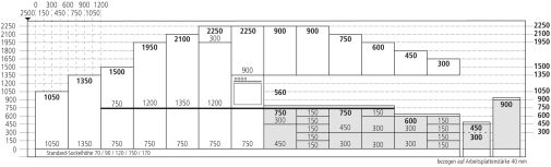 media/image/nolte-kuechen-rastermass-matrix-750.jpg