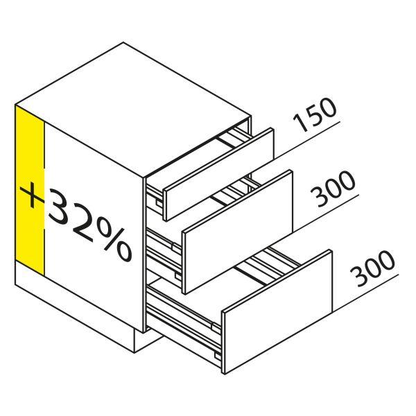 Nolte Küchen Unterschrank UAK120-75-75