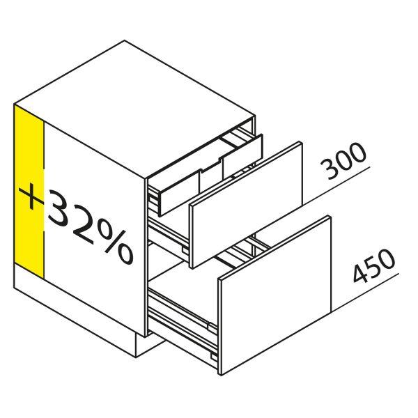 Nolte Küchen Unterschrank UZI80-75-75