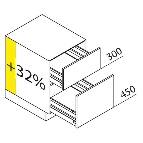 Nolte Küchen Unterschrank UZ80-75-75